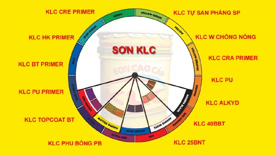 TIEN-HANH-THI-CONG-SON-EPOXY-KLC-NHA-XUONG-LOVETEX-INDUSTRIAL
